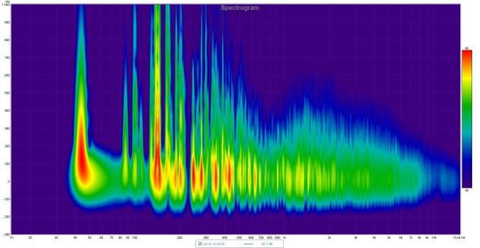 Erstmessung_Spectrogramm